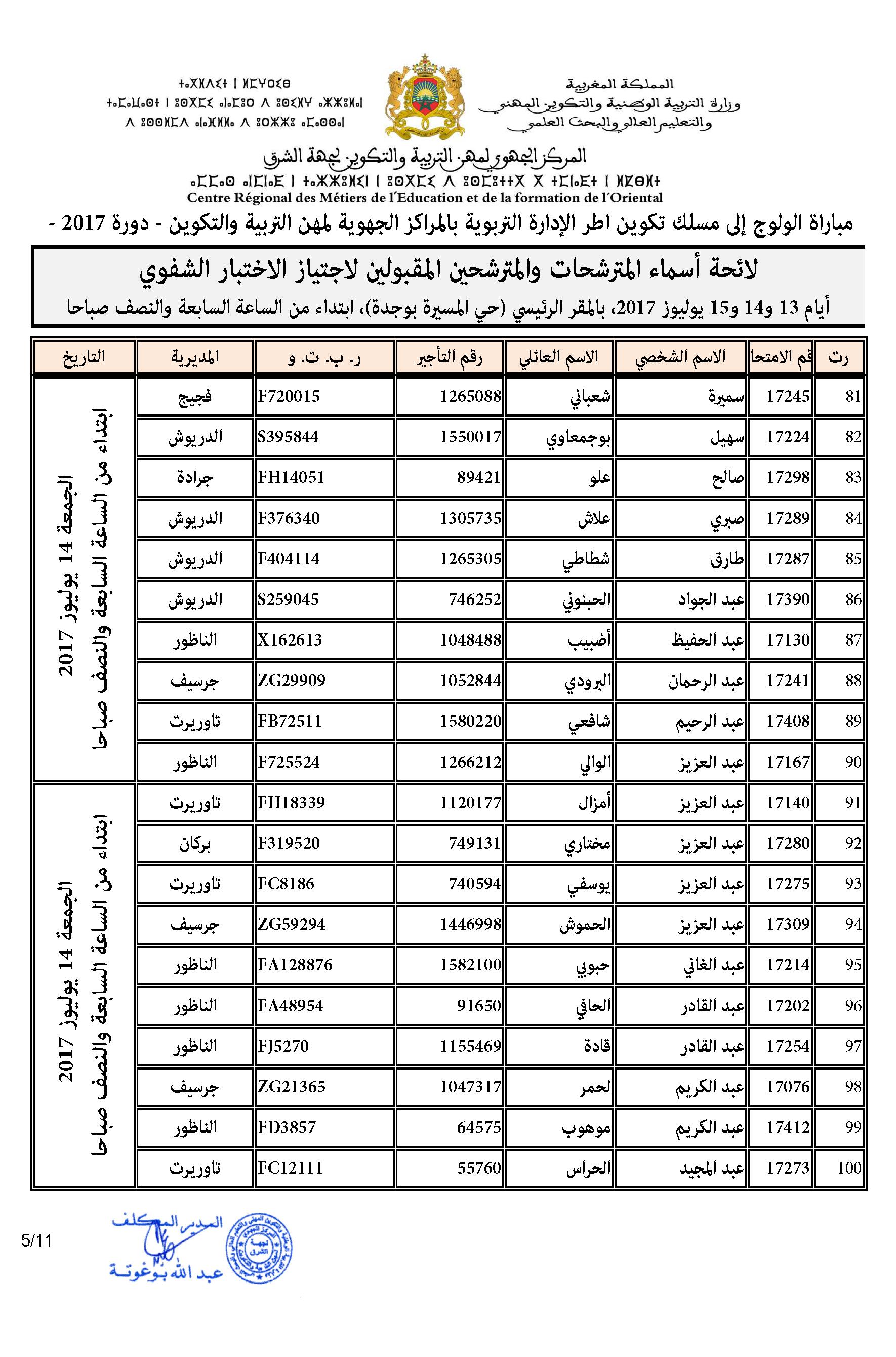 لائحة المترشحات والمترشحين المقبولين لاجتياز الاختبار الشفوي 2017_Page_05